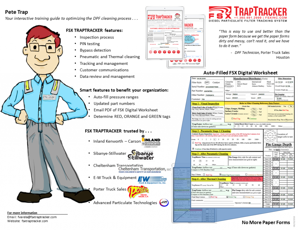 FSX TrapTracker Creates the FSX Digital Cleaning Worksheet in Real Time